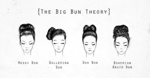 bun theory